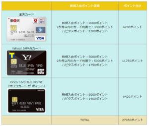 クレジットカード表